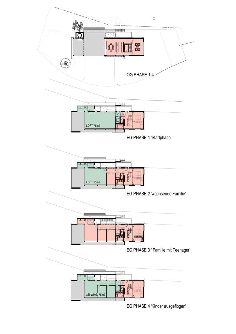 Das wachsende Haus, verschiedene Phasen